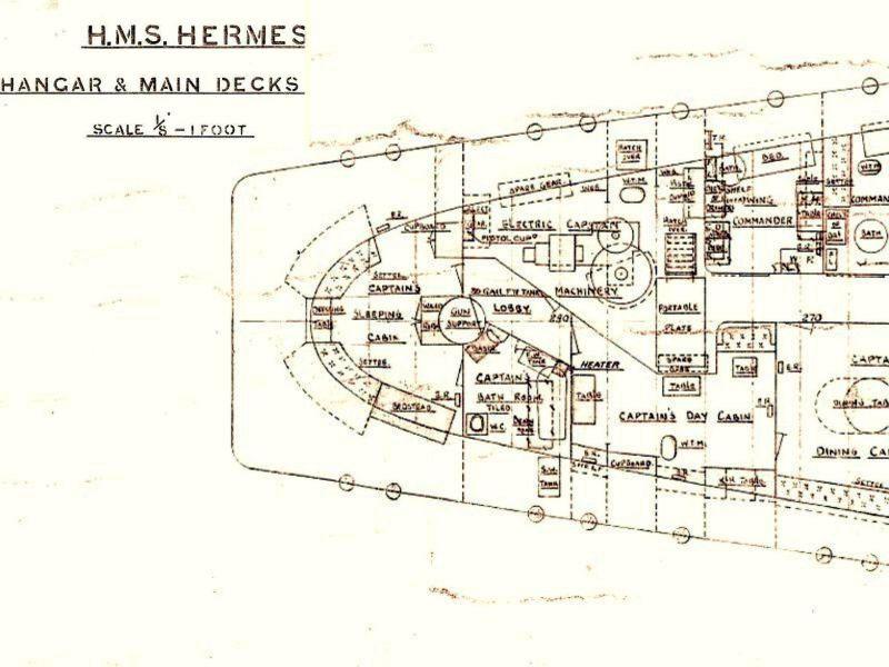 HMS Hermes plan